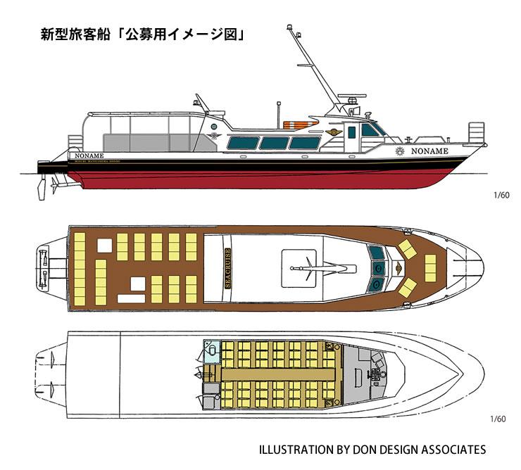 新型旅客船公募用イメージ図