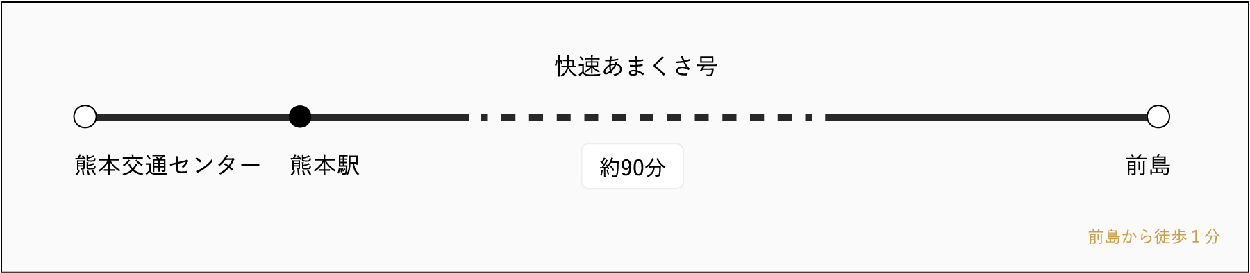 熊本交通センター、熊本駅などから快速バスで行くルート