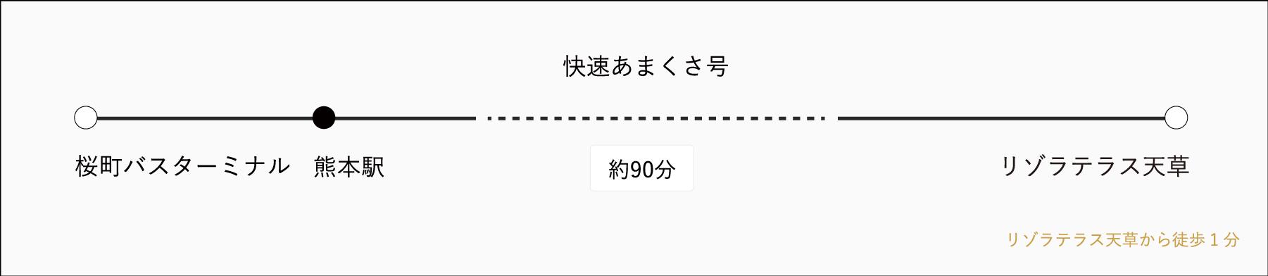 桜町バスターミナル、熊本駅などから快速バスで行くルート